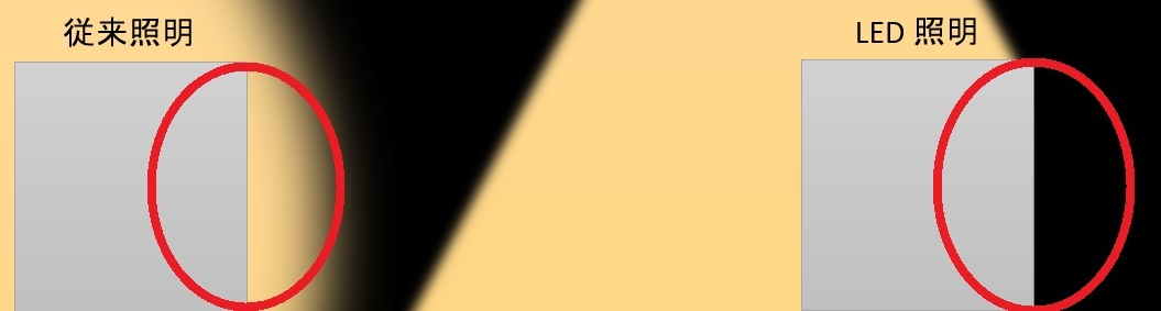 led-shadow